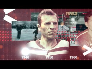 Видео от ХК «Спартак» Москва
