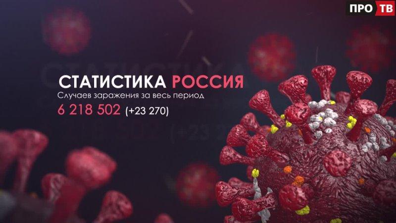 Ленинградская область продлила действующие из за коронавируса ограничения