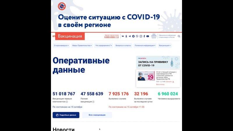 Жители России могут оценить ситуацию с COVID-19 в своём регионе по тепловой карте
