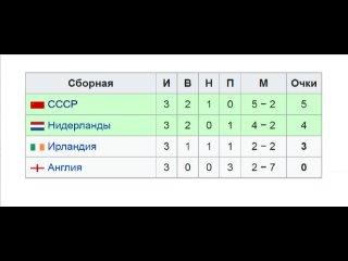 Видео от Boris Makarov