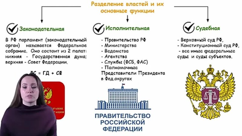 ОБЩАГА Новые ПОЛНОМОЧИЯ 2020 Для задания №14
