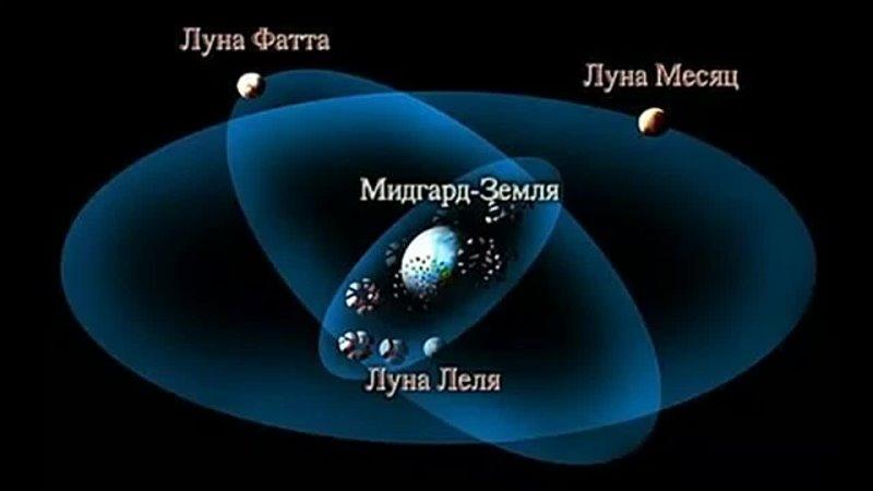 АНТЛАНЬ и вторая луна земли ФАТА возврат из бездны моря и тьмы тысячелетий Ат