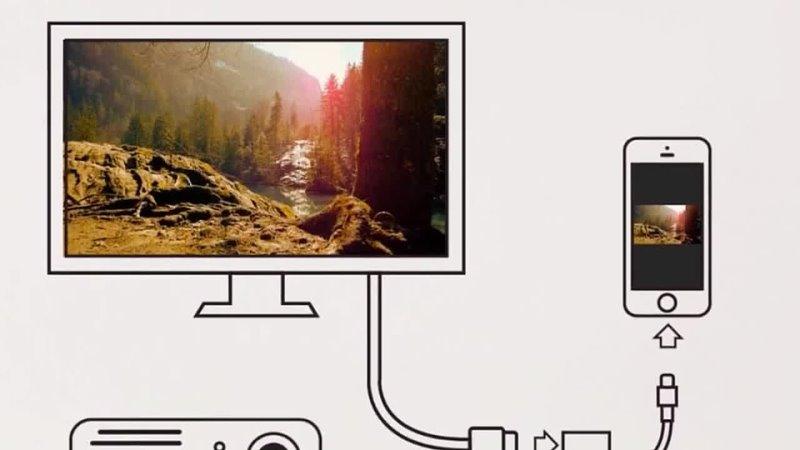 Подключение тел без MHL к телевизору