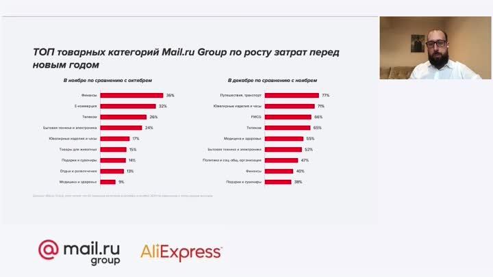 Mail.ru Group и AliExpress Россия: как увеличить продажи  в новогодний сезон