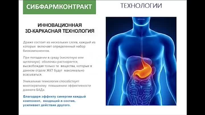Видео от Натуральная продукция для здоровья AGenYZ