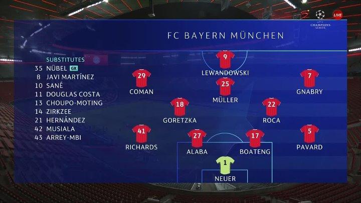 Bayern München vs Salzburg –  & Full Match