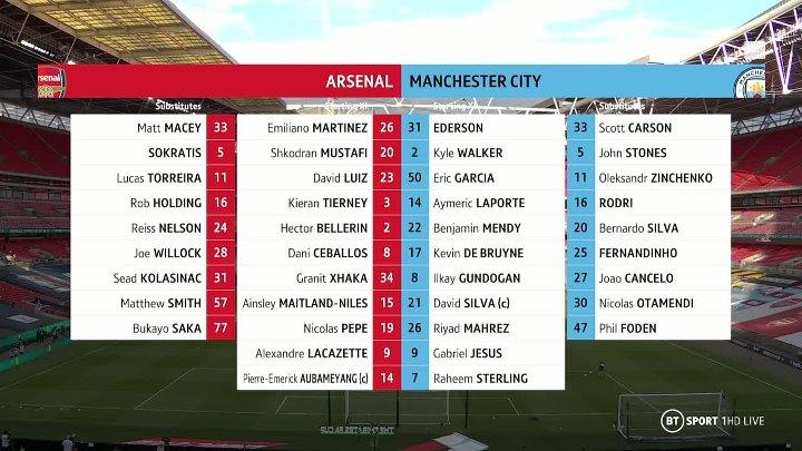 Arsenal vs Manchester City –  & Full Match
