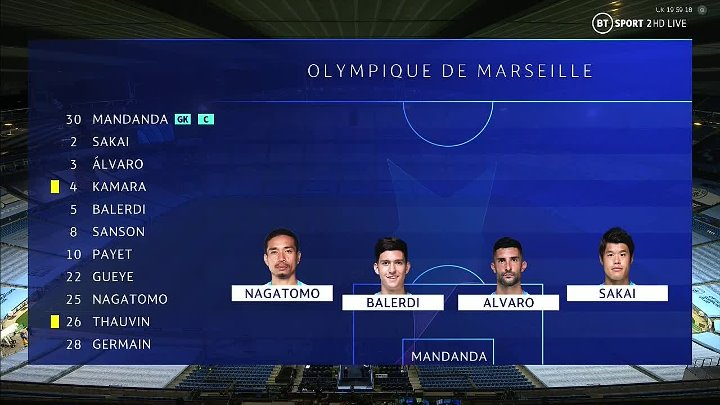 Manchester City vs Olympique Marseille –  & Full Match