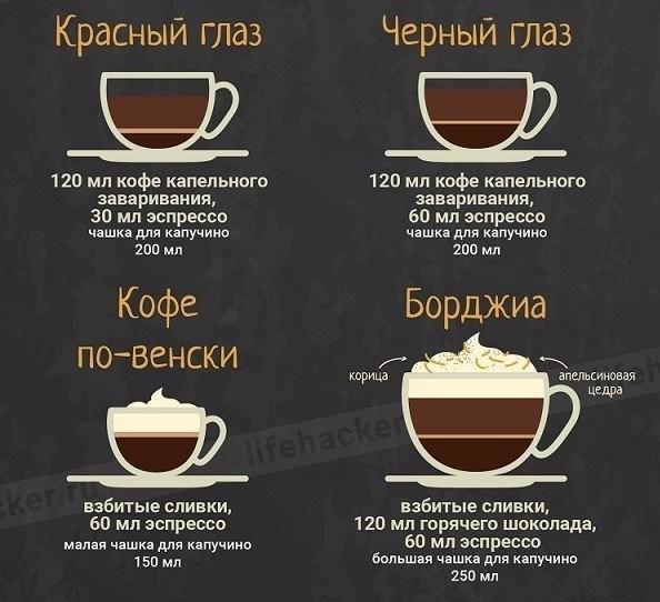 предлагает кофе рецепт с фото пошагово оказалось, только балдел