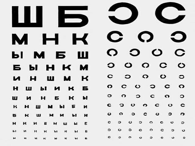 упражнения с картинками для коррекции зрение