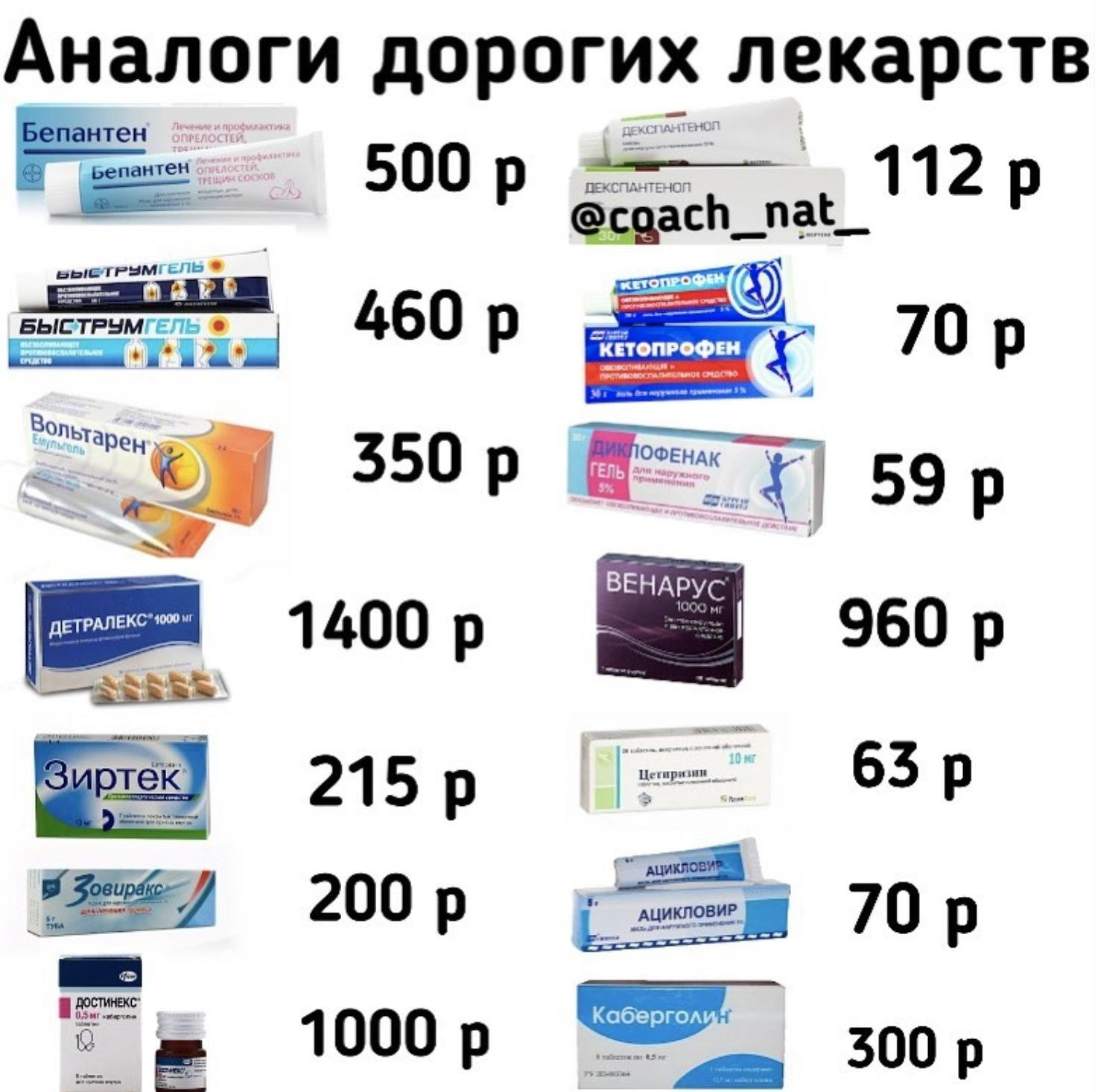 том, заменители лекарств дорогих на дешевые в картинках мелани, еврей
