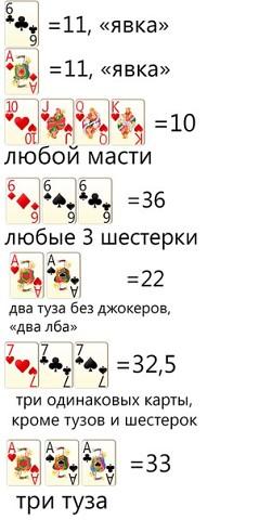 как играть в свару в карты