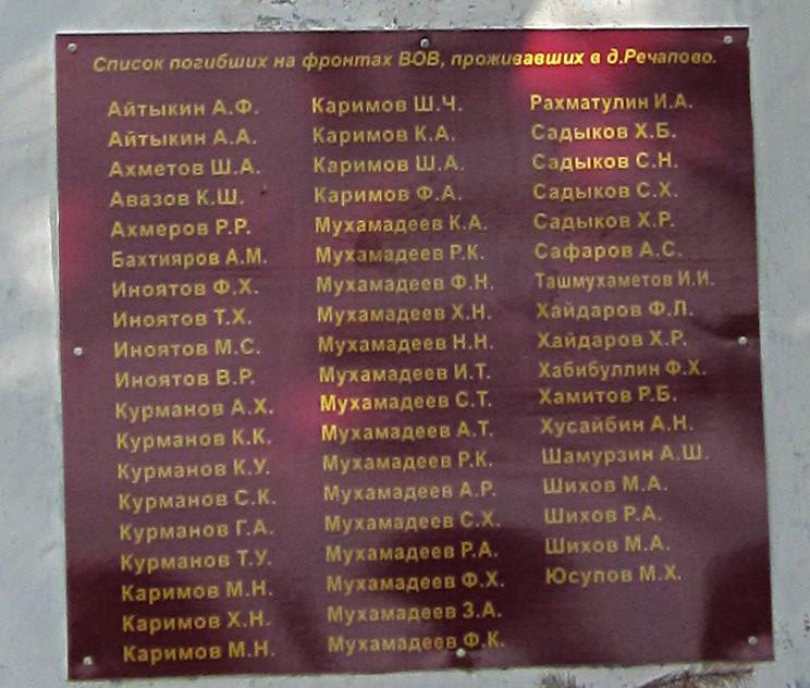 Речапово, Омская область