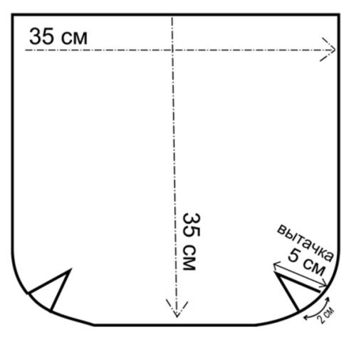 1cb21ffea27f Выход есть — превратите джинсы в стильную сумку, и они прослужат еще не  один год. Материалы старые джинсы лоскуты пестрой ткани 30*120 см люверсы и  клепки ...