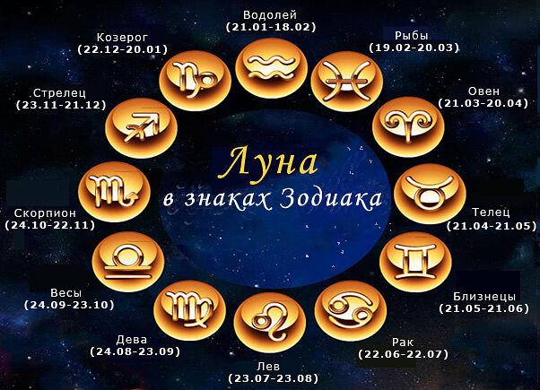 Знаки Зодиака по лунному календарю