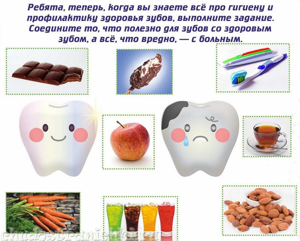 даже картинки с полезными продуктами для зубов летних