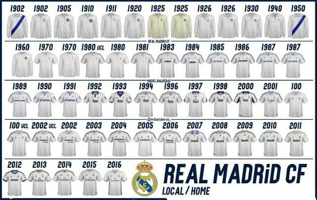 Реал мадрид форма 2002