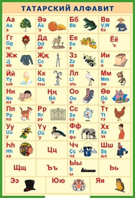 татарский алфавит с картинками стадии поиска