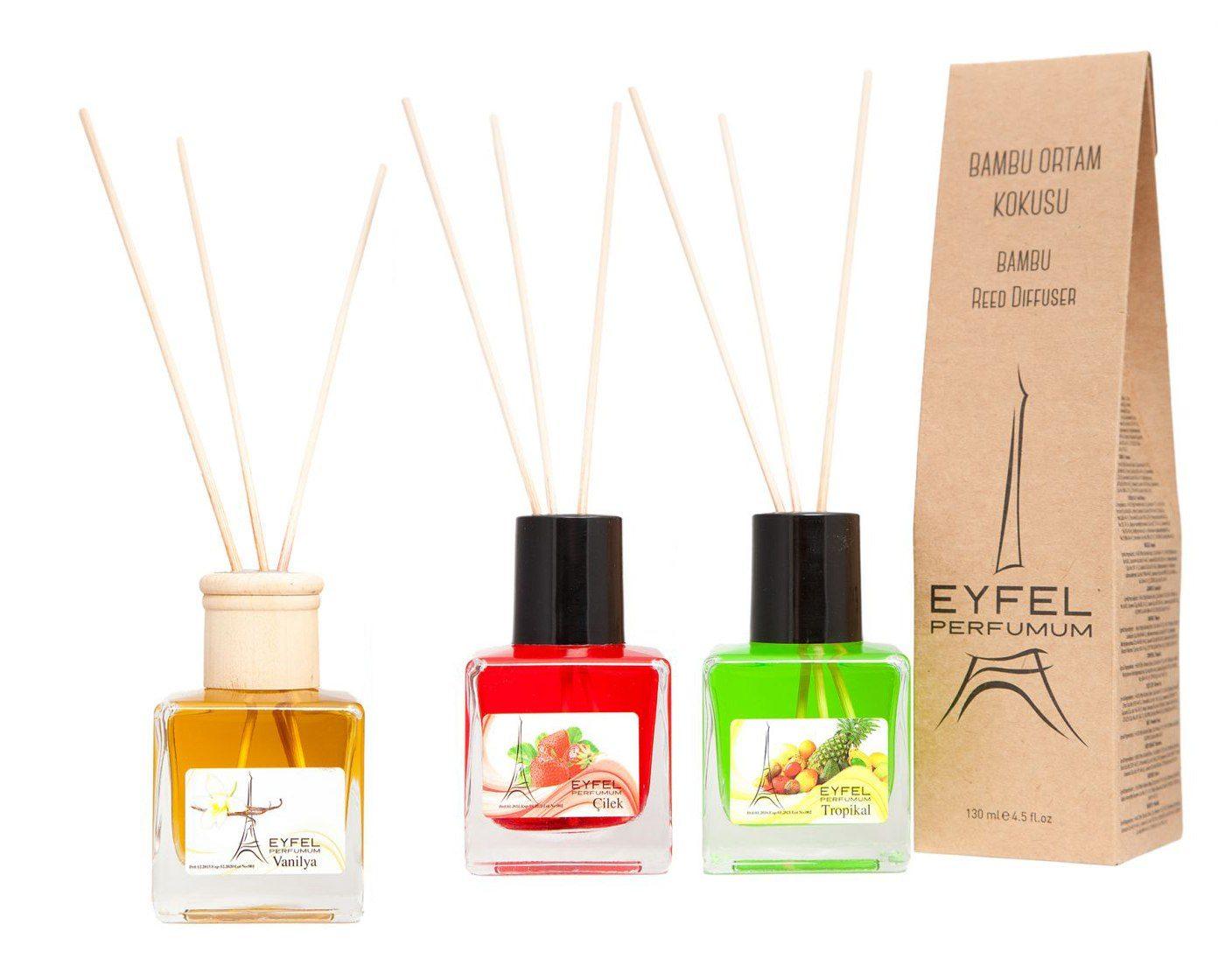 аромадиффузоры Eyfel Perfume