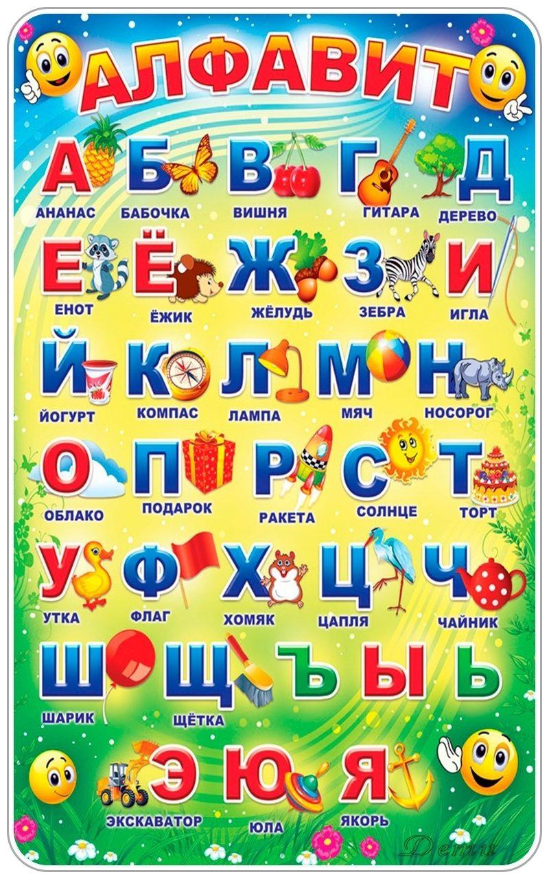 Детский алфавит в картинках