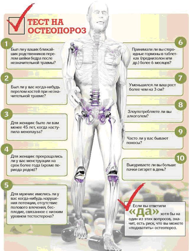 menopauza osteoporoza