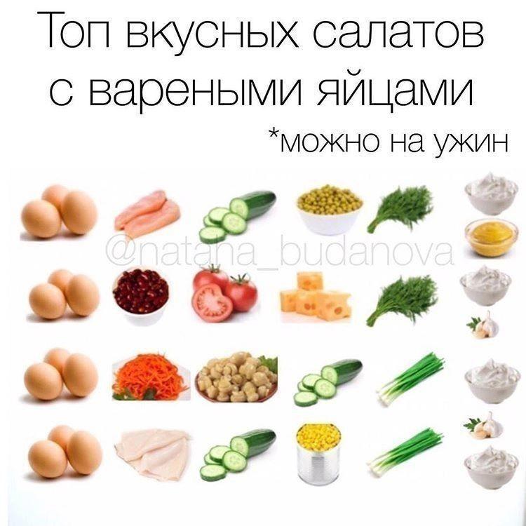 Вареные яйца + отварное куриное филе + огурец + укроп и ...