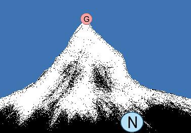 Интеллектуальный Эверест
