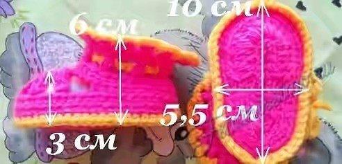 как рассчитать стоимость вязаного изделия