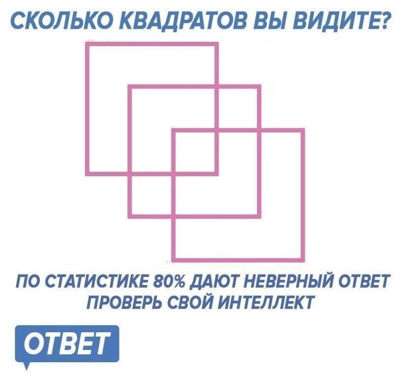 задача сколько квадратов на картинке ответ важливо привітати