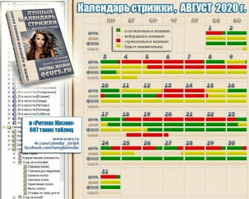 Lunnyj Kalendar Strizhek