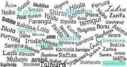 Qizlar ismi islomiy Islomiy qizlar