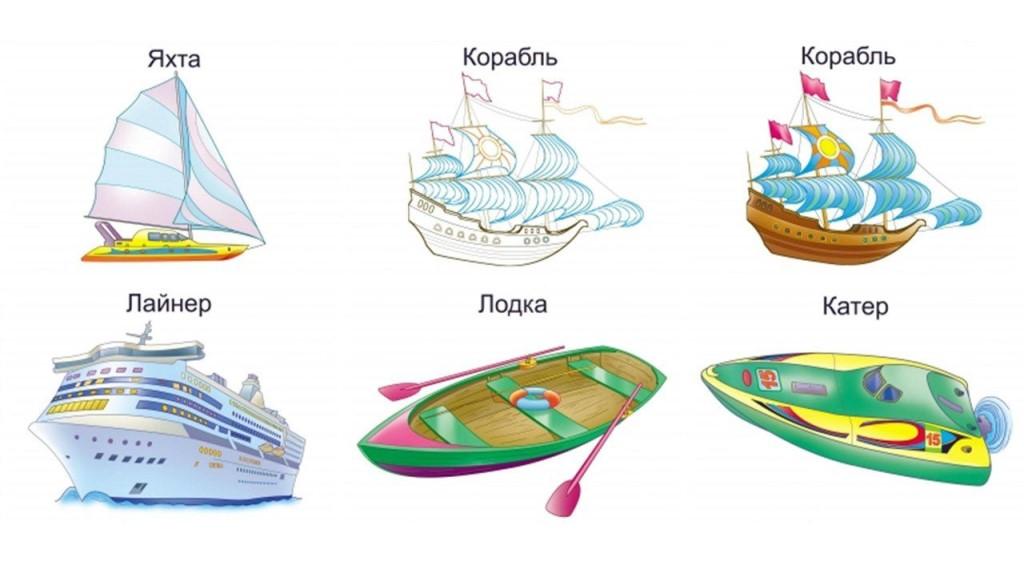 какой виды лодок названия с картинками подходящий рецепт