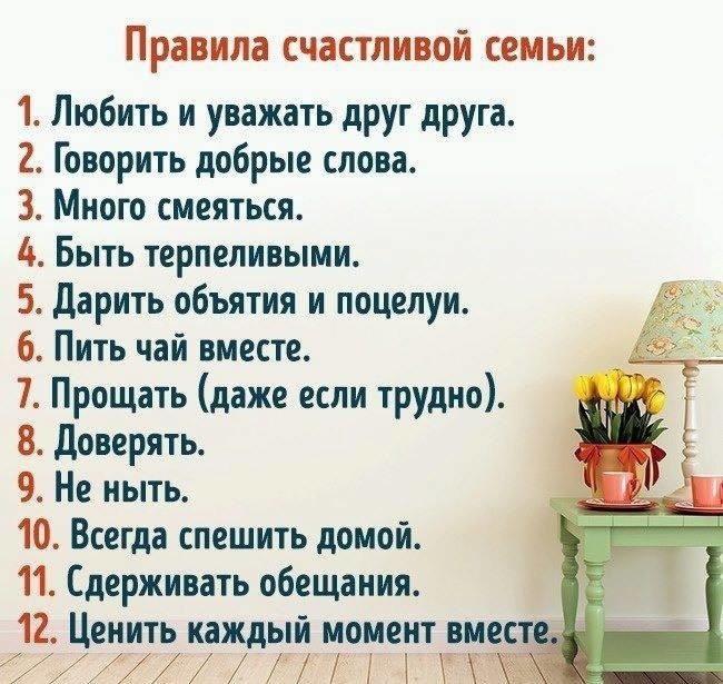 Правила для открыток
