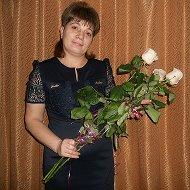 Мария Юхименко(Карп)