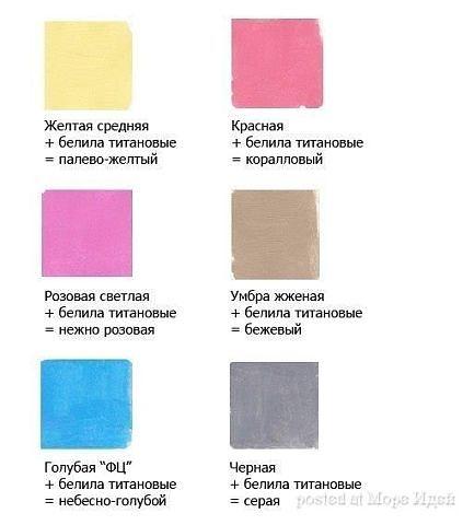 Как правильно смешать акриловые краски для получения нужного оттенка. Image?id=770564567276&t=0&plc=WEB&tkn=*OGOECUPXrvfBNWki4mPDfizzfDw