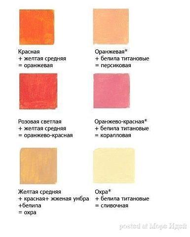Как правильно смешать акриловые краски для получения нужного оттенка. Image?id=770564567532&t=0&plc=WEB&tkn=*l1tdXuZje69Vz61e-bsgAAV3e4M