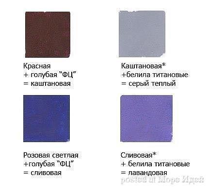 Как правильно смешать акриловые краски для получения нужного оттенка. Image?id=770564567788&t=0&plc=WEB&tkn=*ayC9T8b6r2K_zdL0HaRHGPyVNn8