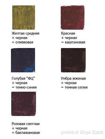 Как правильно смешать акриловые краски для получения нужного оттенка. Image?id=770564568044&t=0&plc=WEB&tkn=*r0XcFu8UpkUHTJYE4CRnv-A6JY0