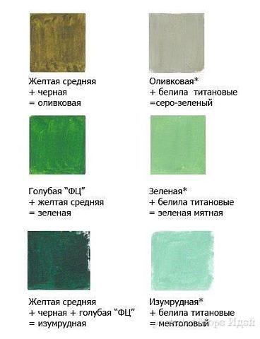 Как правильно смешать акриловые краски для получения нужного оттенка. Image?id=770564568300&t=0&plc=WEB&tkn=*NROfmHeGD_yofZj7fhlojurPolE