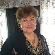 Алина Богатко (Степанова)