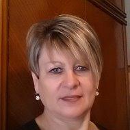 Anna Ciubrei