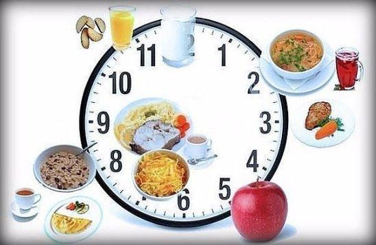dce1494bb1c2 Правильный режим питания для похудения и здоровья
