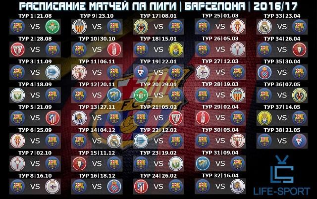 Расписание Матчей Лиги Ла