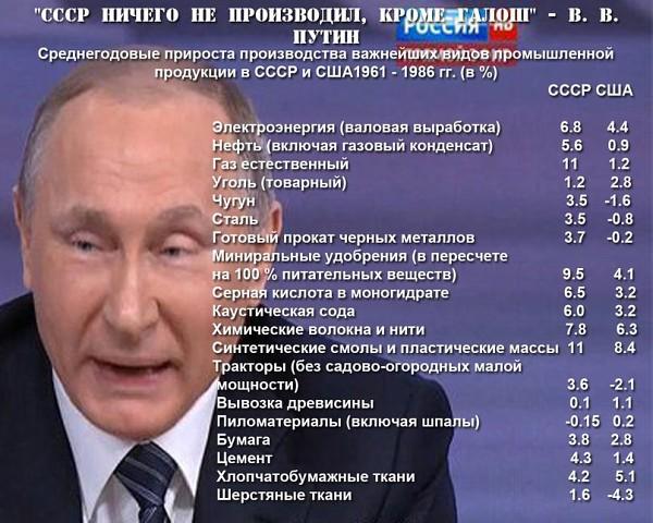 """ПО ПОВОДУ ЗАЯВЛЕНИЯ ПУТИНА: """"СССР НИЧЕГО НЕ ПРОИЗВОДИЛ, КРОМЕ ..."""
