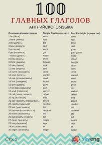 словари руси ва точики