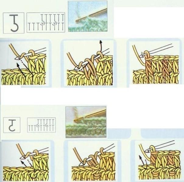 Уроки по вязанию
