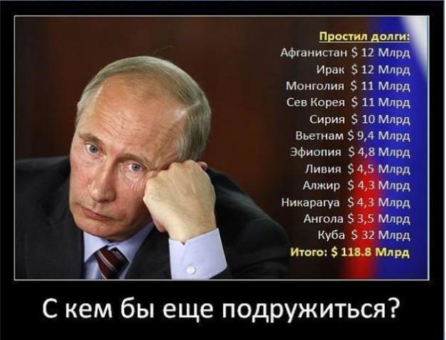 Картинки по запросу россия направила на содействие международному развитию (СМР),