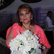 Lilia Fulga-Andriescu(Baeşu)