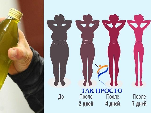 Эффективная диета для живота – снимаем сантиметры! Fitgirls. By.