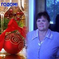 Нина Лещинская
